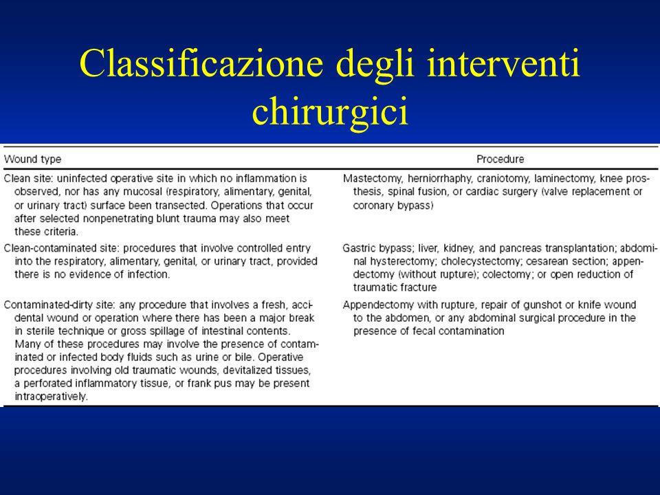 Classificazione degli interventi chirurgici