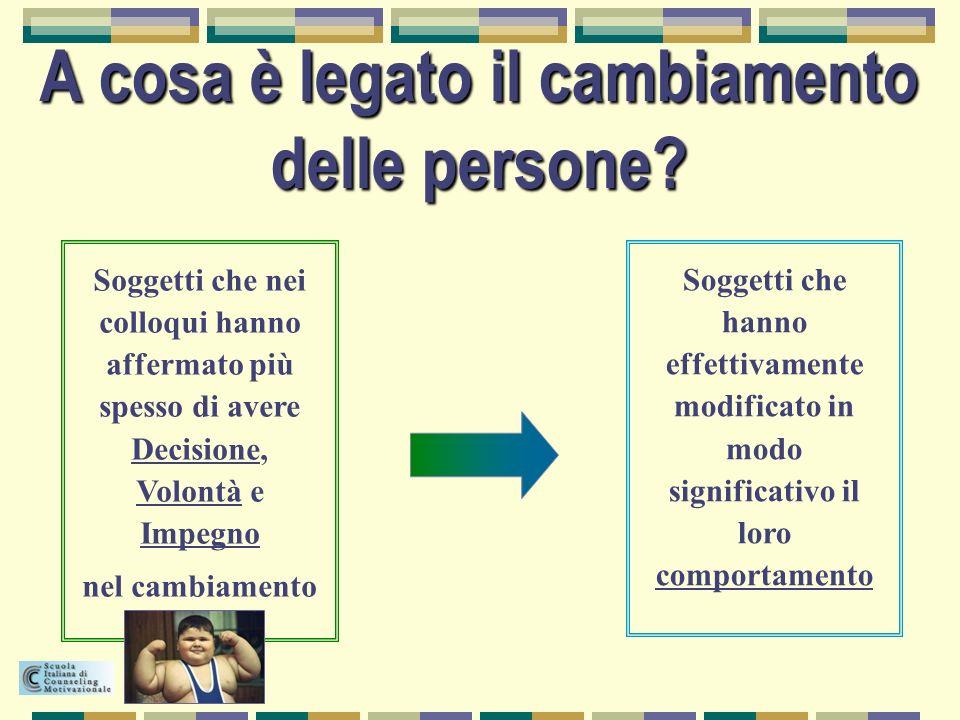 A cosa è legato il cambiamento delle persone? Soggetti che hanno effettivamente modificato in modo significativo il loro comportamento Soggetti che ne