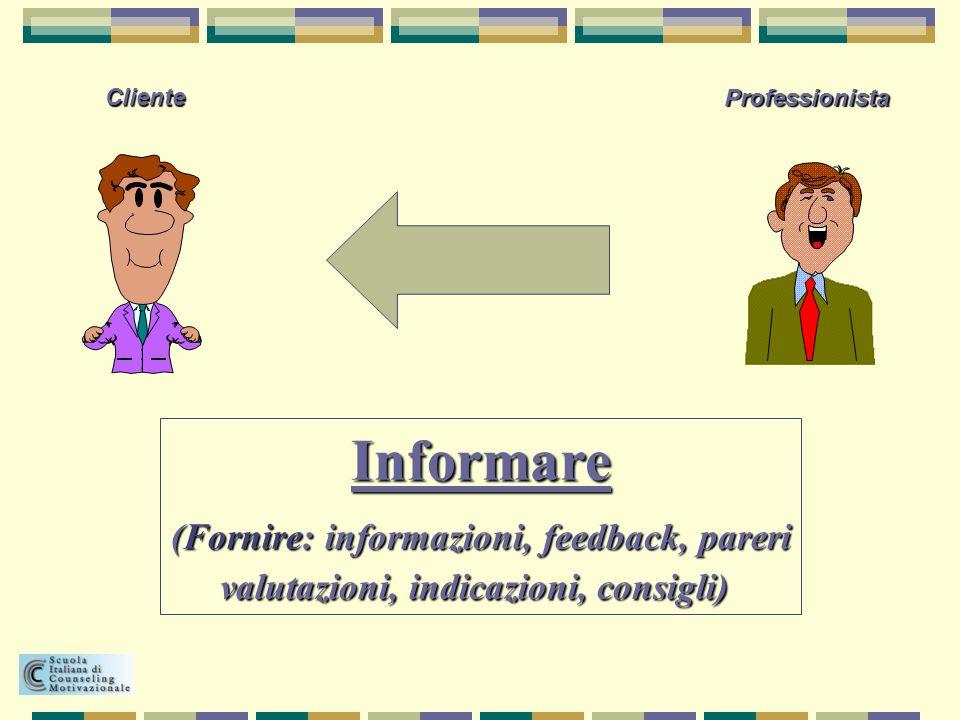 Informare (Fornire: informazioni, feedback, pareri valutazioni, indicazioni, consigli) Cliente Professionista