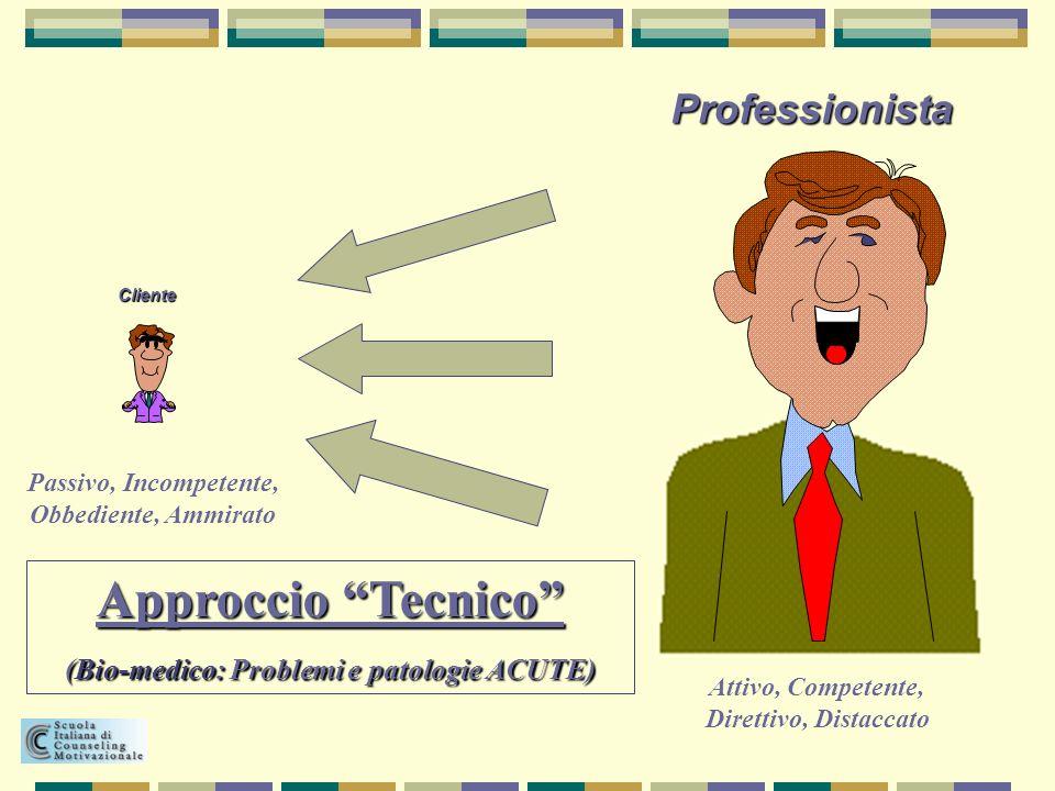 Approccio Tecnico (Bio-medico: Problemi e patologie ACUTE) Cliente Professionista Attivo, Competente, Direttivo, Distaccato Passivo, Incompetente, Obb