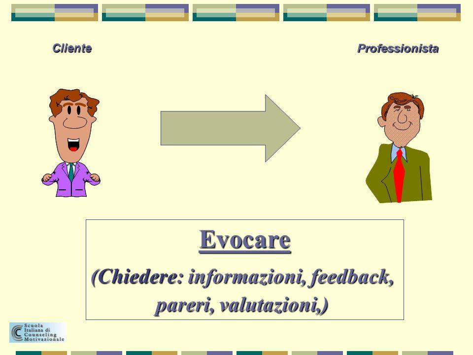 Elaborare (Domande aperte e Riformulazioni)Cliente Professionista / Counselor Approccio Relazionale (Bio-psico-sociale: Problemi e patologia PERSISTENTI)