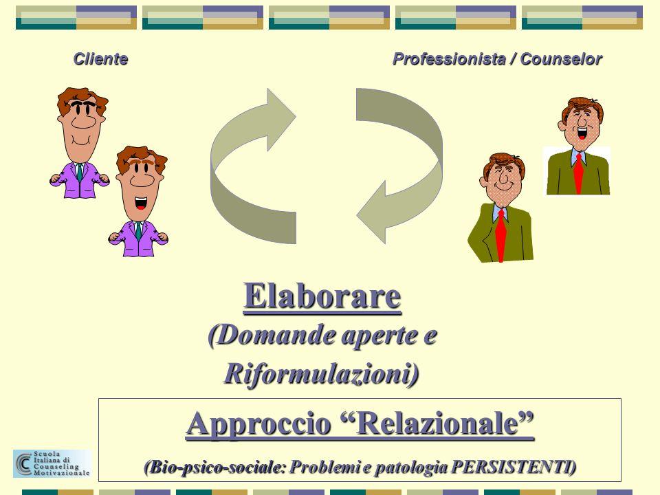 Elaborare (Domande aperte e Riformulazioni)Cliente Professionista / Counselor Approccio Relazionale (Bio-psico-sociale: Problemi e patologia PERSISTEN