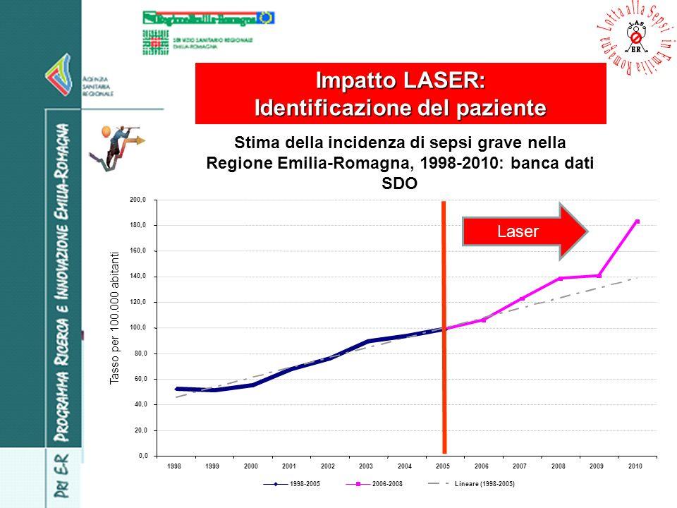 Impatto LASER: Identificazione del paziente Stima della incidenza di sepsi grave nella Regione Emilia-Romagna, 1998-2010: banca dati SDO Laser
