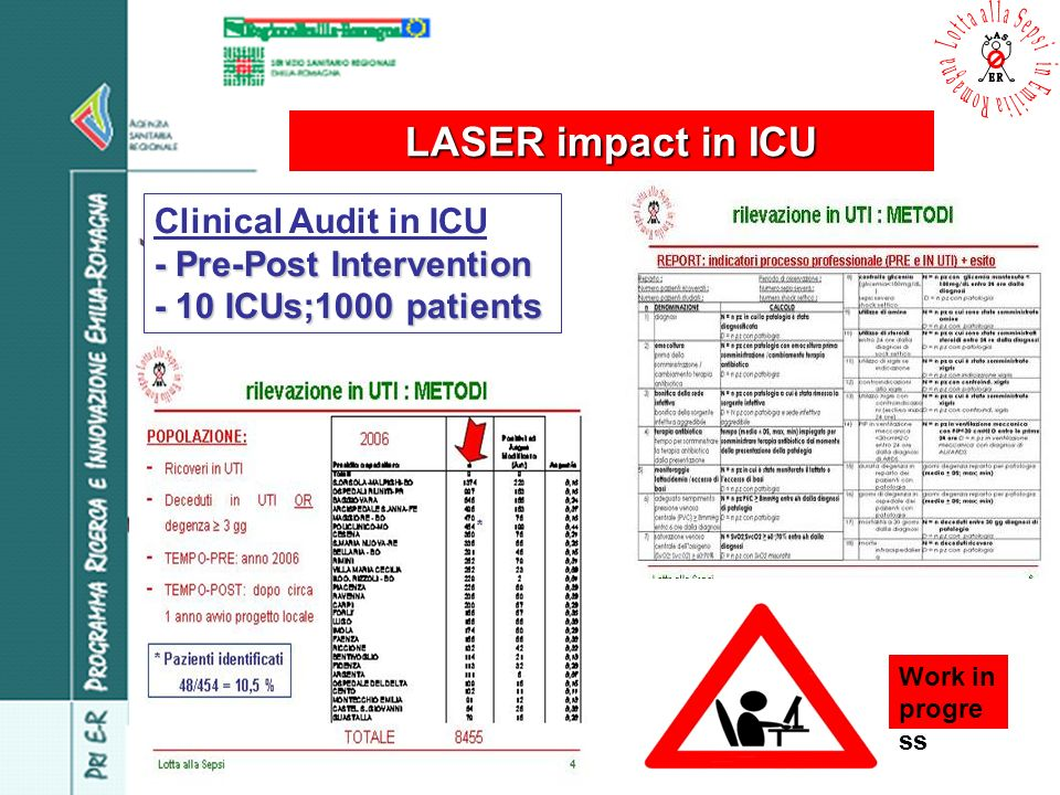 LASER impact in ICU Clinical Audit in ICU - Pre-Post Intervention - 10 ICUs;1000 patients Work in progre ss