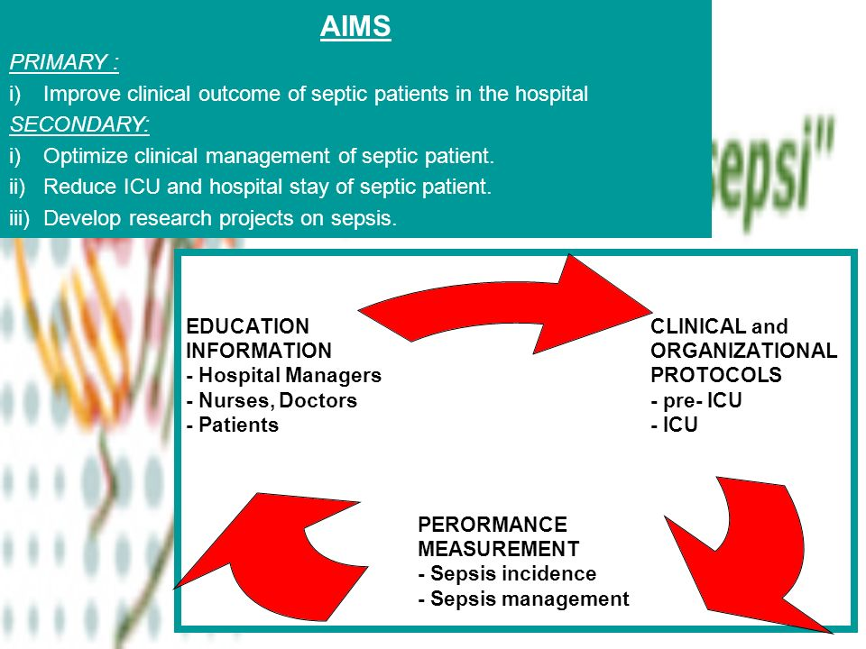 CLINICAL and ORGANIZATIONAL PROTOCOLS - pre- ICU - ICU PERORMANCE MEASUREMENT - Sepsis incidence - Sepsis management EDUCATION INFORMATION - Hospital