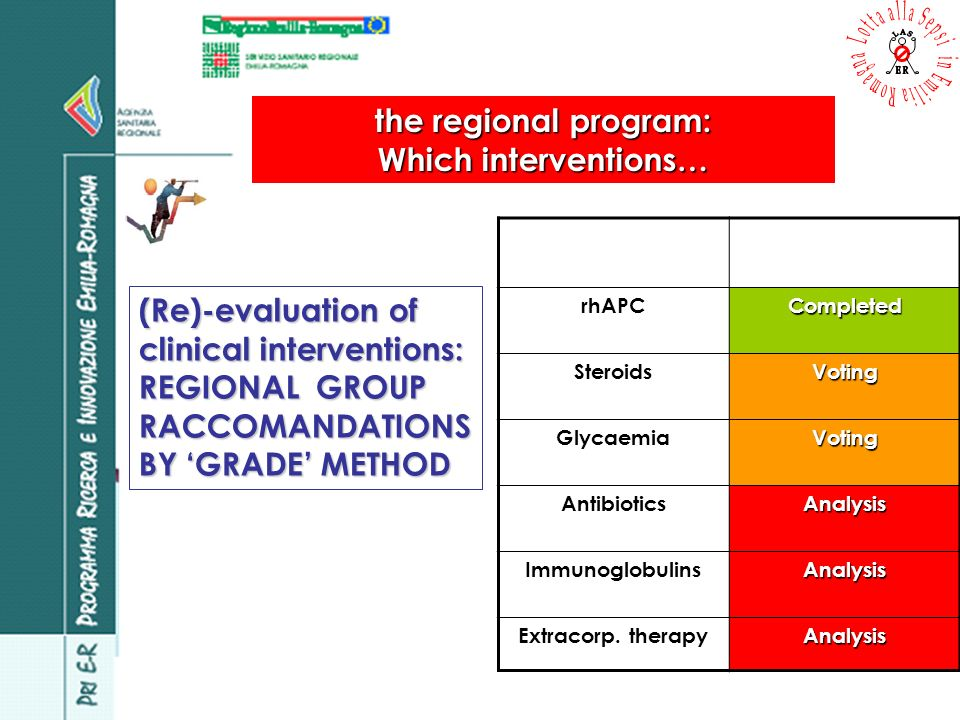 the regional program: Which interventions… (Re)-evaluation of clinical interventions: REGIONAL GROUP RACCOMANDATIONS BY GRADE METHOD rhAPCCompleted St