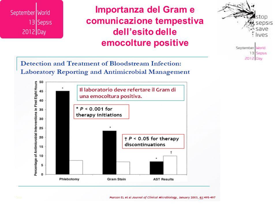 Importanza del Gram e comunicazione tempestiva dellesito delle emocolture positive