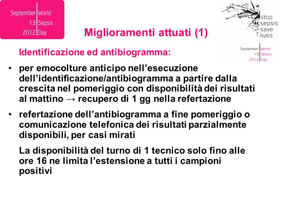 Miglioramenti attuati (1) Identificazione ed antibiogramma: per emocolture anticipo nellesecuzione dellidentificazione/antibiogramma a partire dalla c
