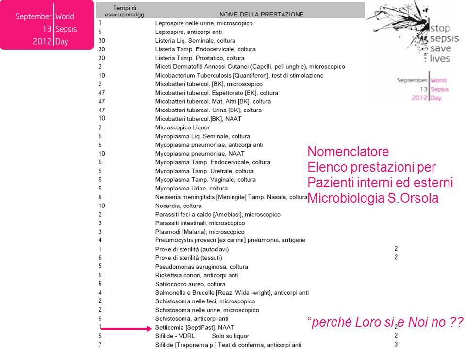 Nomenclatore Elenco prestazioni per Pazienti interni ed esterni Microbiologia S.Orsola perché Loro si e Noi no ??