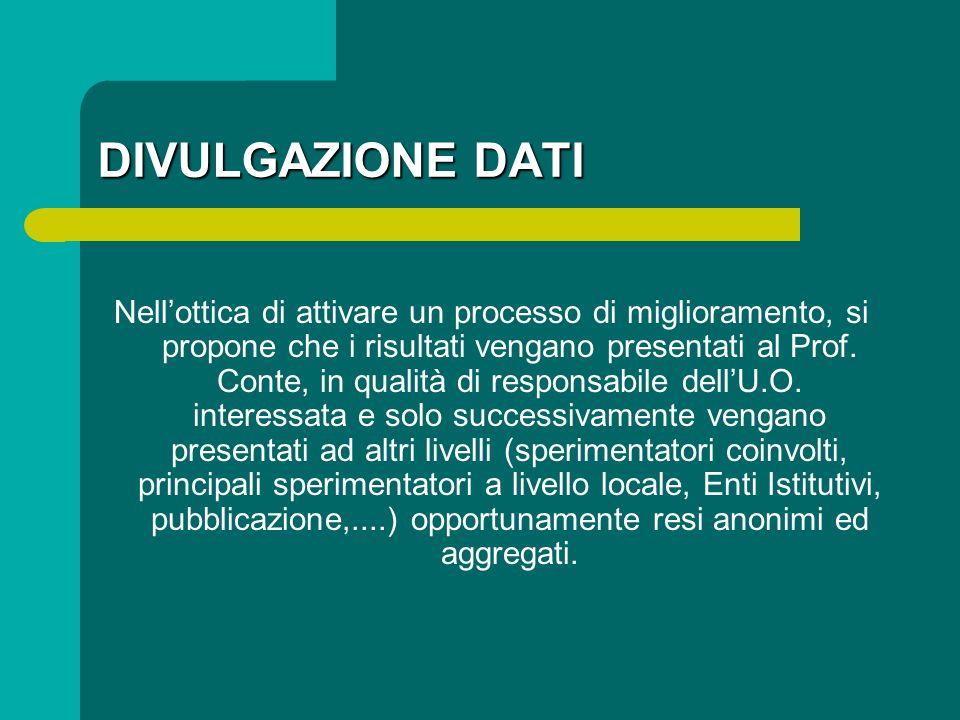 DIVULGAZIONE DATI Nellottica di attivare un processo di miglioramento, si propone che i risultati vengano presentati al Prof. Conte, in qualità di res