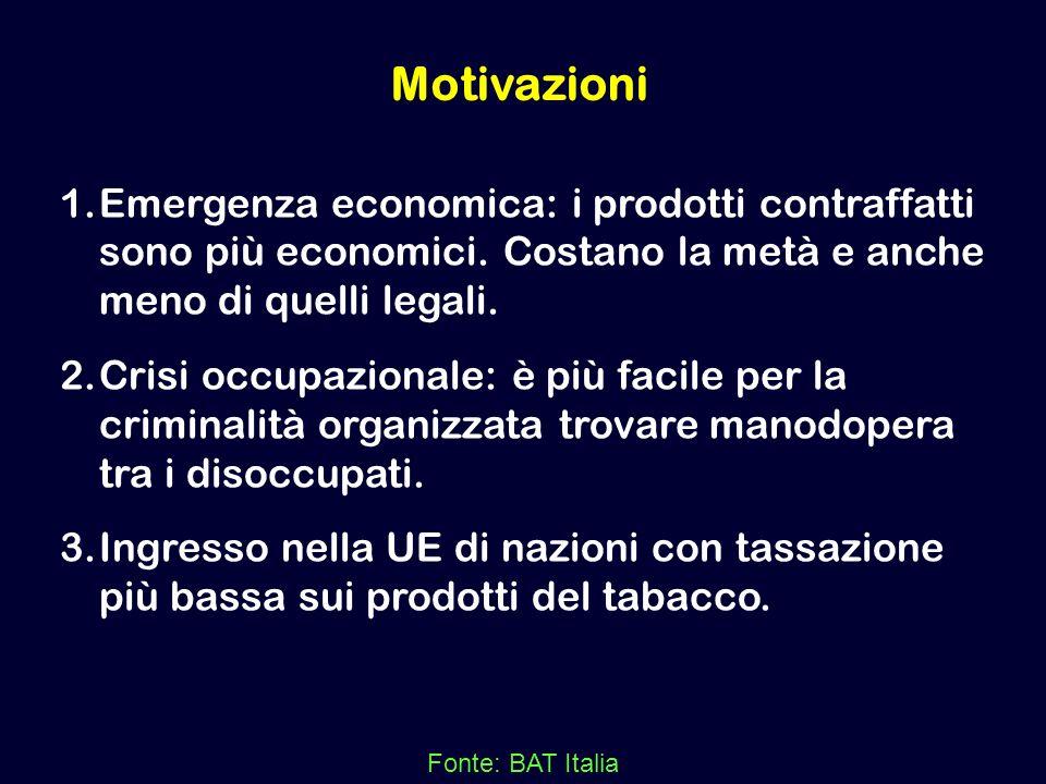 Motivazioni Fonte: BAT Italia 1.Emergenza economica: i prodotti contraffatti sono più economici. Costano la metà e anche meno di quelli legali. 2.Cris