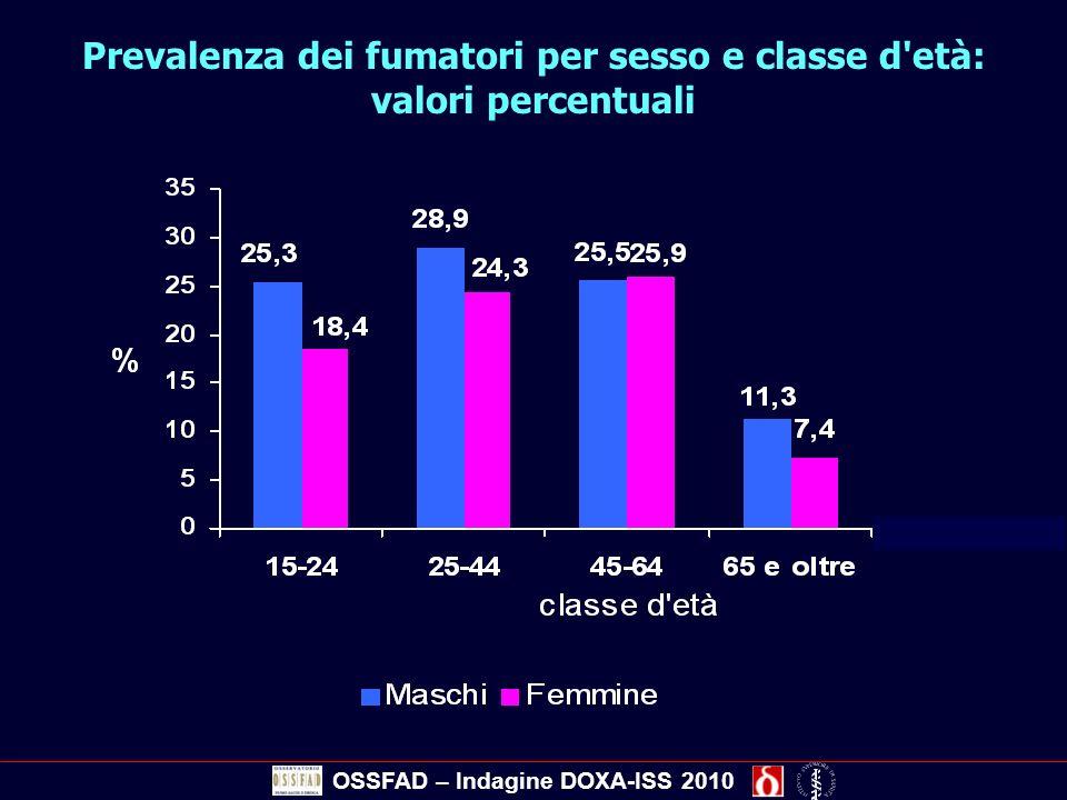 Prevalenza dei fumatori per sesso e classe d'età: valori percentuali OSSFAD – Indagine DOXA-ISS 2010