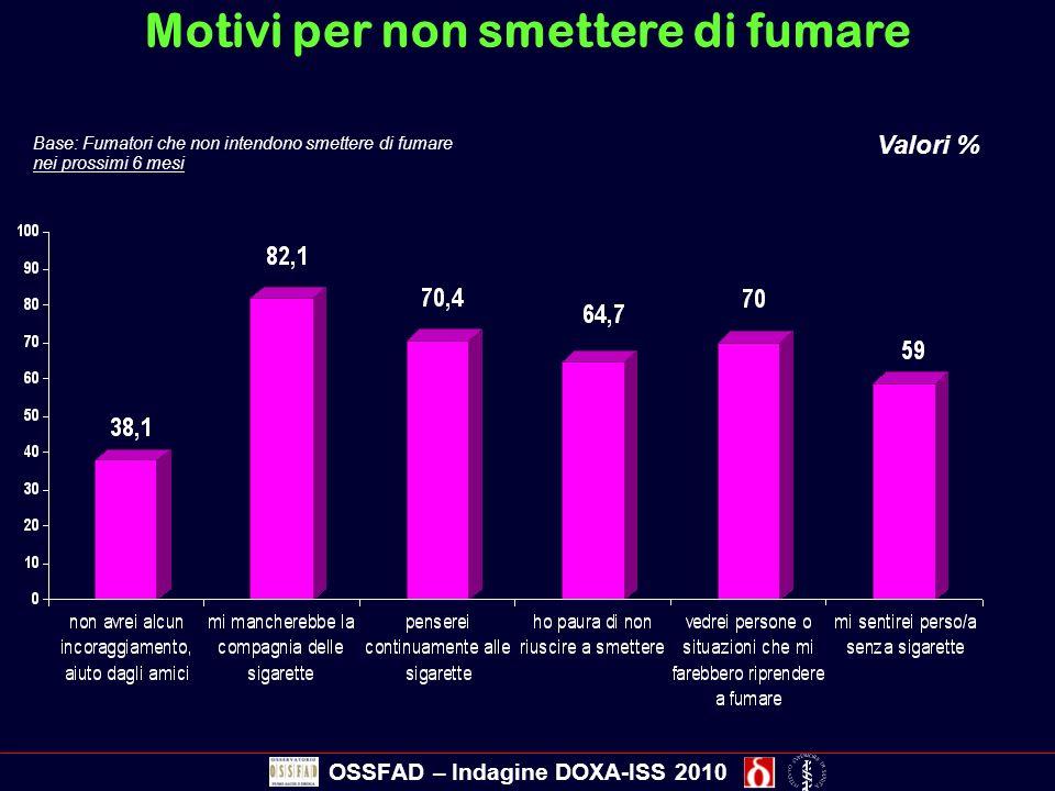 Motivi per non smettere di fumare Valori % Base: Fumatori che non intendono smettere di fumare nei prossimi 6 mesi OSSFAD – Indagine DOXA-ISS 2010