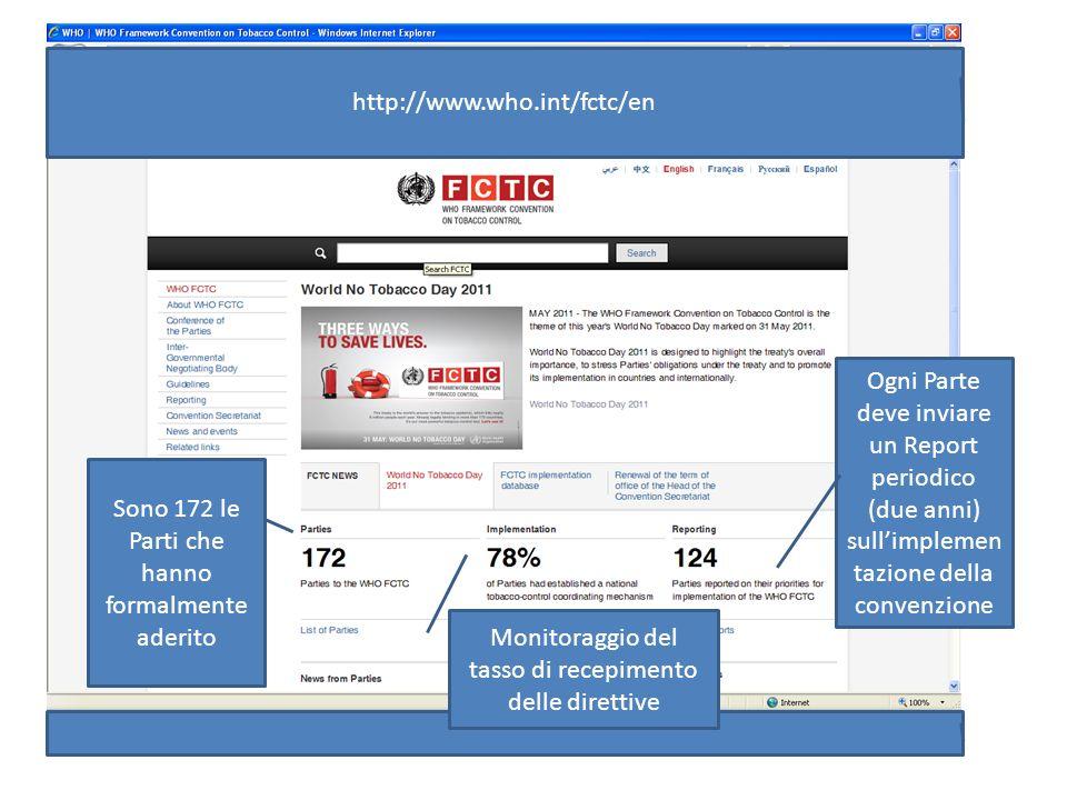 Legge 18 marzo 2008, n.75 (GU Serie Generale n.91 del 17-4-2008) Ratifica ed esecuzione della Convenzione Quadro dellOrganizzazione mondiale della sanità – OMS – per la lotta al tabagismo, fatta a Ginevra il 21 maggio 2003.