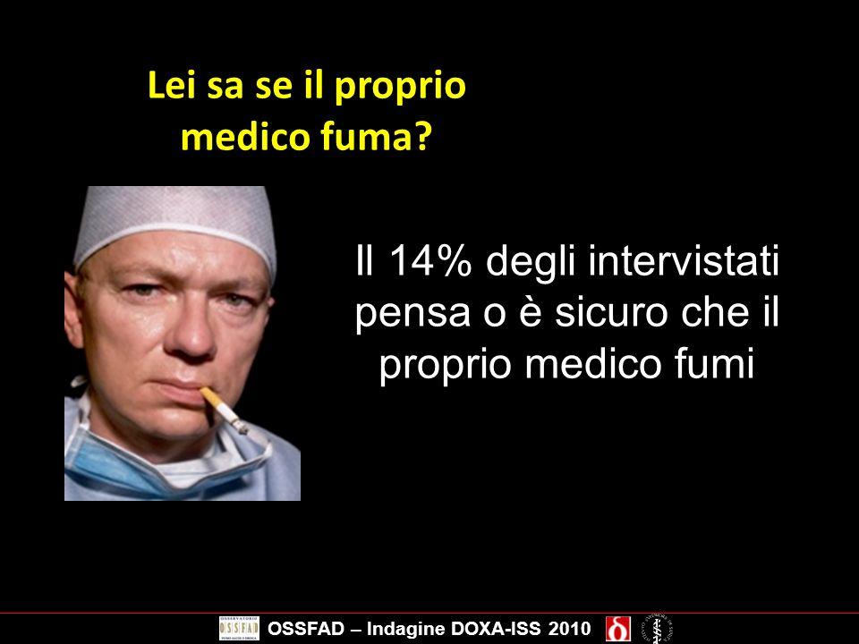 Lei sa se il proprio medico fuma? Il 14% degli intervistati pensa o è sicuro che il proprio medico fumi OSSFAD – Indagine DOXA-ISS 2010
