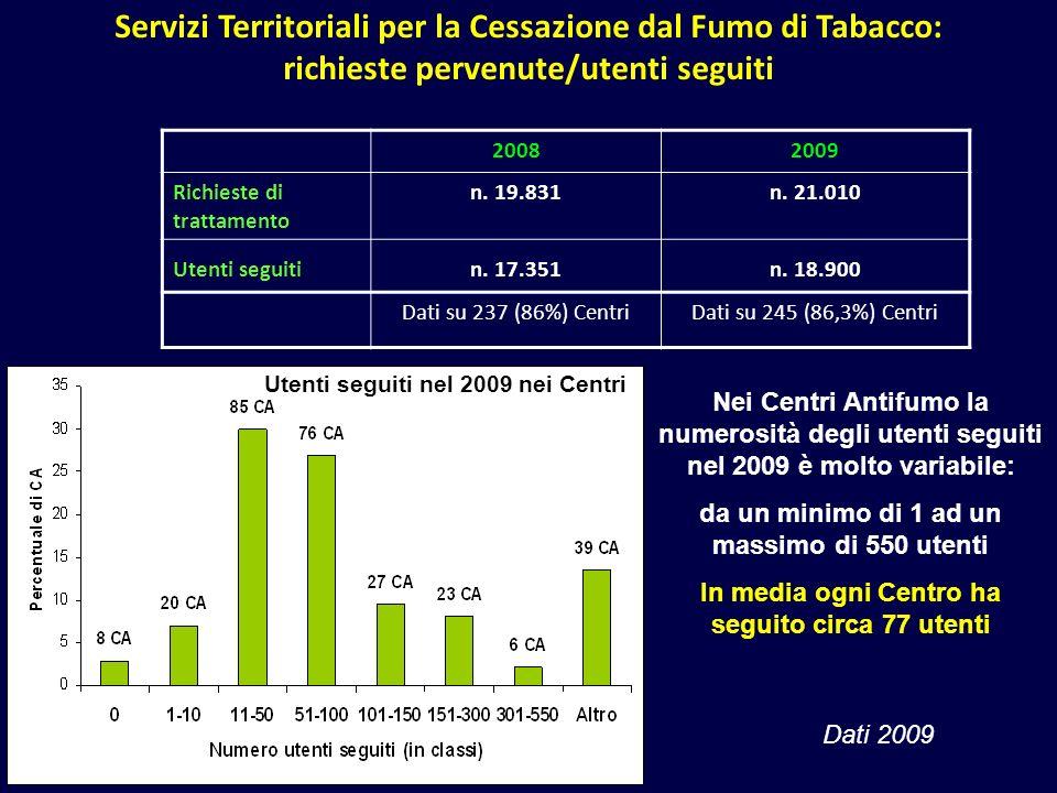 Servizi Territoriali per la Cessazione dal Fumo di Tabacco: richieste pervenute/utenti seguiti Nei Centri Antifumo la numerosità degli utenti seguiti