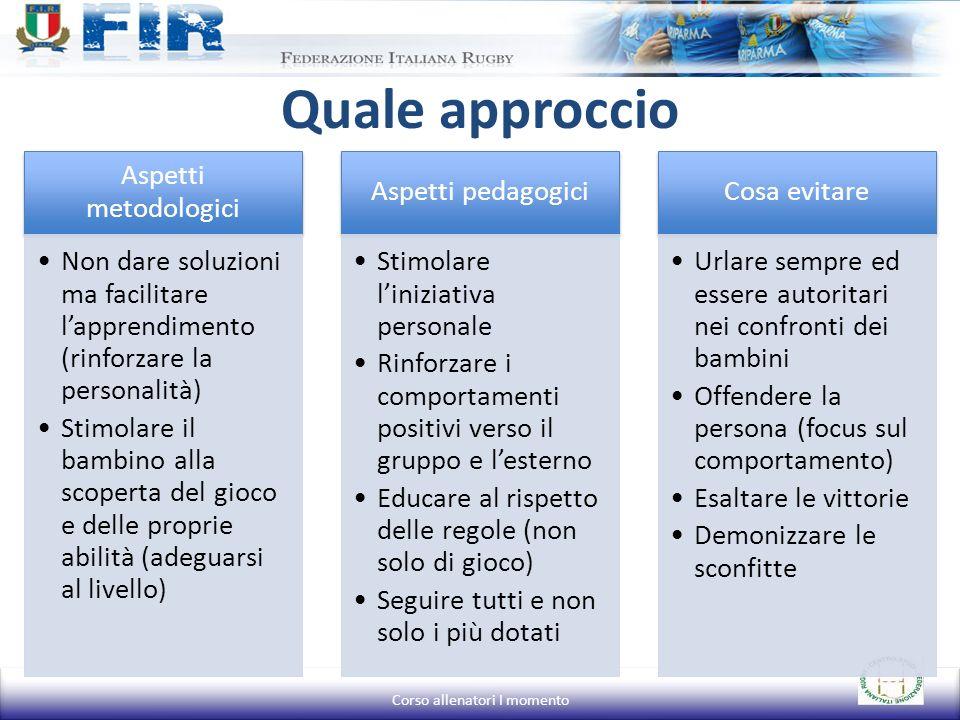Quale approccio Corso allenatori I momento Aspetti metodologici Non dare soluzioni ma facilitare lapprendimento (rinforzare la personalità) Stimolare