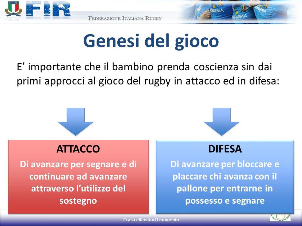 Genesi del gioco ATTACCO Di avanzare per segnare e di continuare ad avanzare attraverso lutilizzo del sostegno ATTACCO Di avanzare per segnare e di co