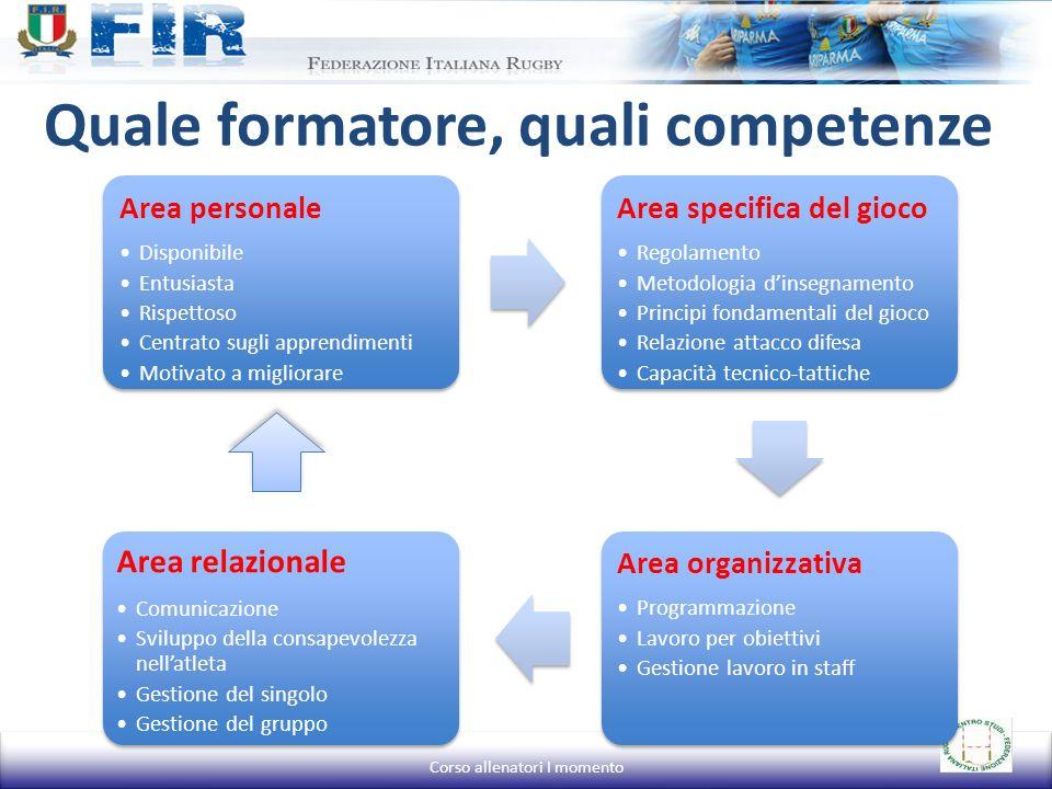 Raggruppamento orientato (in seguito alla costruzione del sostegno si avvia la cooperazione nella spinta per avanzare verso la meta).