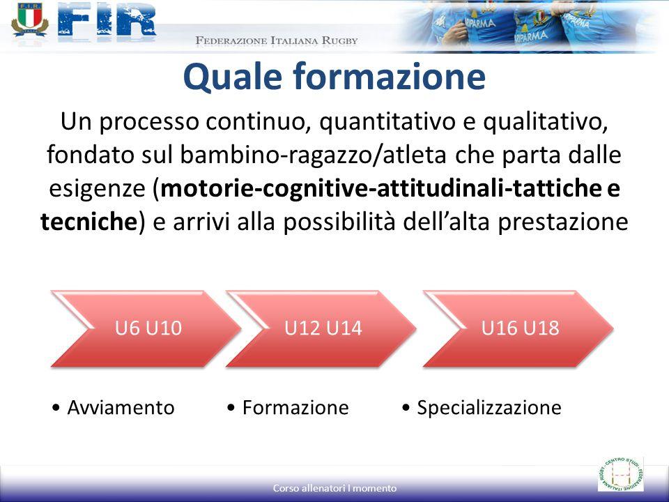 Secondo Meinel il processo di apprendimento delle abilità motorie comprende TRE FASI: 1.