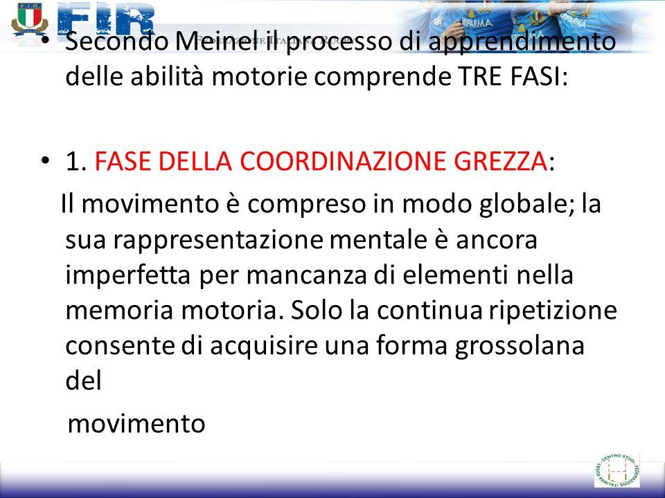 Secondo Meinel il processo di apprendimento delle abilità motorie comprende TRE FASI: 1. FASE DELLA COORDINAZIONE GREZZA: Il movimento è compreso in m