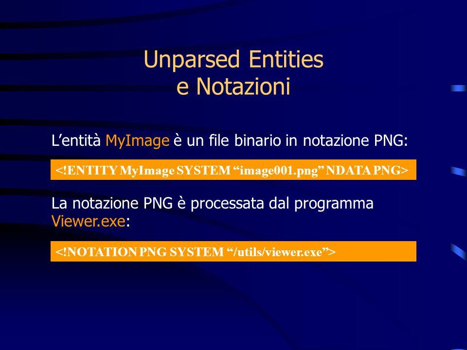 Unparsed Entities e Notazioni Lentità MyImage è un file binario in notazione PNG: La notazione PNG è processata dal programma Viewer.exe: