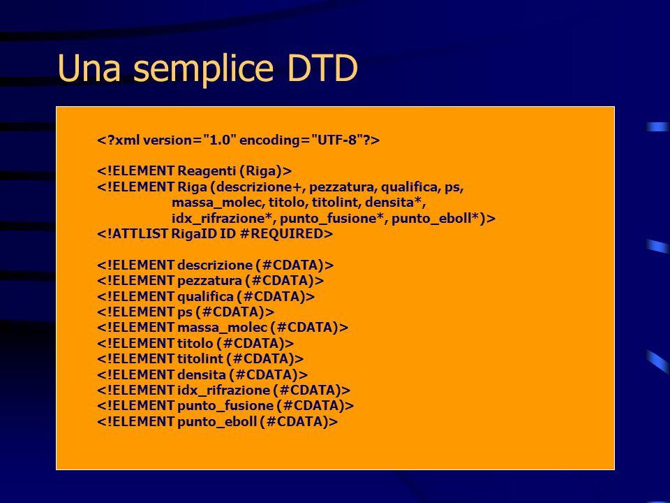 Una semplice DTD <!ELEMENT Riga (descrizione+, pezzatura, qualifica, ps, massa_molec, titolo, titolint, densita*, idx_rifrazione*, punto_fusione*, pun