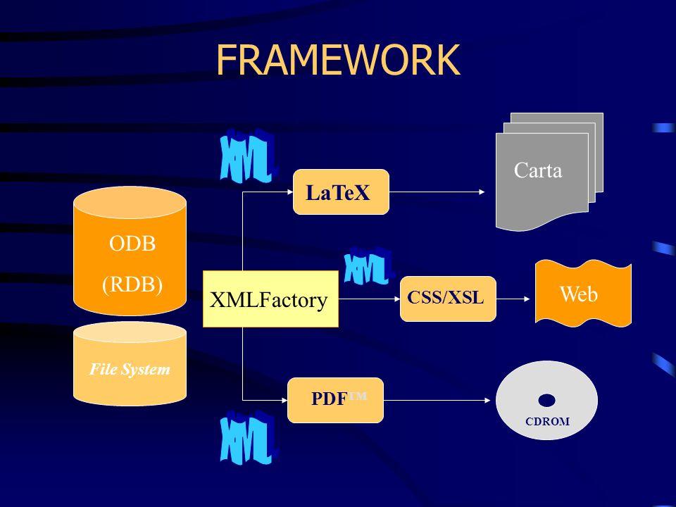 FRAMEWORK ODB (RDB) XMLFactory File System LaTeX CSS/XSL PDF Carta Web CDROM