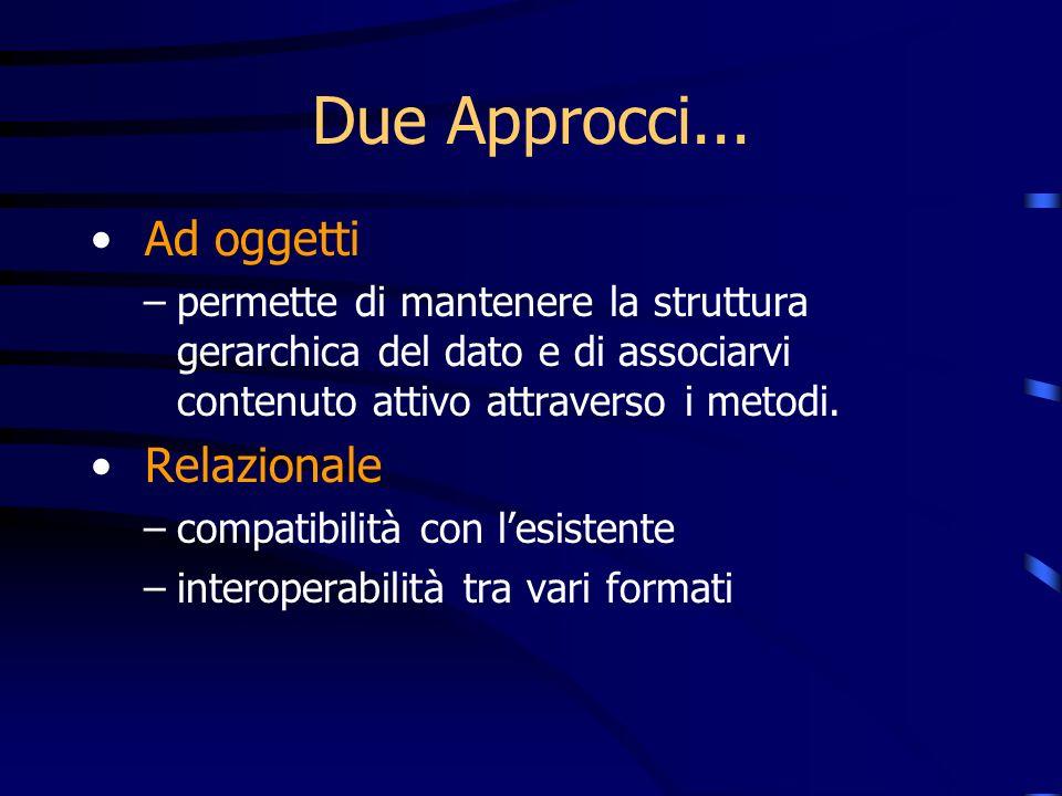 Due Approcci... Ad oggetti –permette di mantenere la struttura gerarchica del dato e di associarvi contenuto attivo attraverso i metodi. Relazionale –