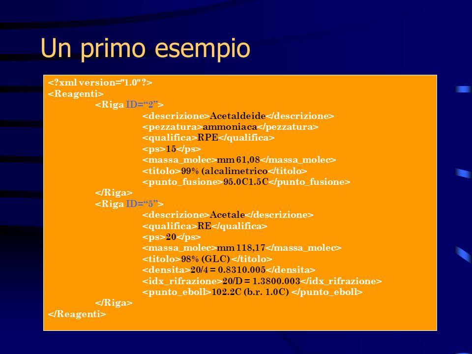 Una semplice DTD <!ELEMENT Riga (descrizione+, pezzatura, qualifica, ps, massa_molec, titolo, titolint, densita*, idx_rifrazione*, punto_fusione*, punto_eboll*)>