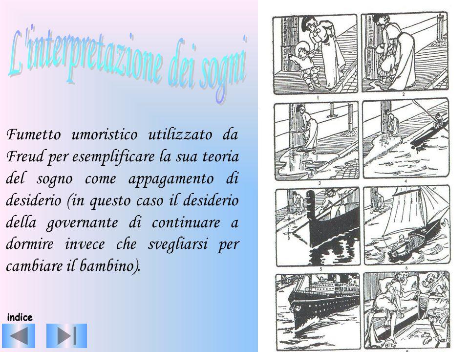 Fumetto umoristico utilizzato da Freud per esemplificare la sua teoria del sogno come appagamento di desiderio (in questo caso il desiderio della gove