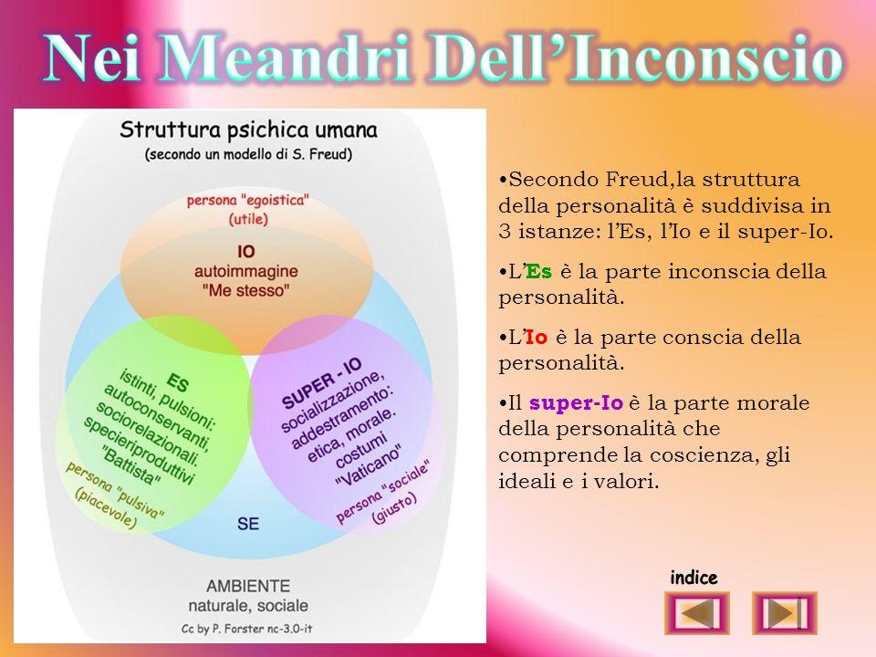 Secondo Freud,la struttura della personalità è suddivisa in 3 istanze: lEs, lIo e il super-Io. L Es è la parte inconscia della personalità. L Io è la