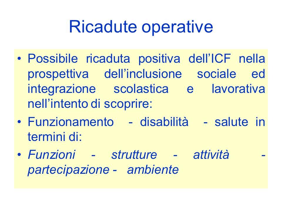 Ricadute operative Possibile ricaduta positiva dellICF nella prospettiva dellinclusione sociale ed integrazione scolastica e lavorativa nellintento di