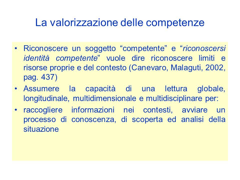 La valorizzazione delle competenze Riconoscere un soggetto competente e riconoscersi identità competente vuole dire riconoscere limiti e risorse propr