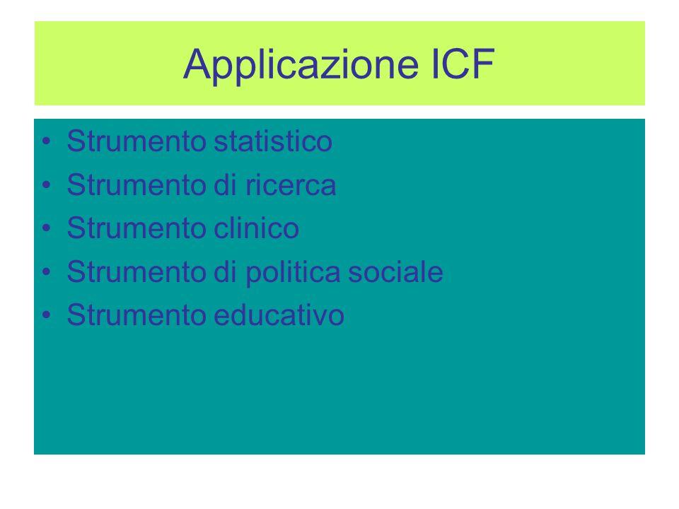 Applicazione ICF Strumento statistico Strumento di ricerca Strumento clinico Strumento di politica sociale Strumento educativo