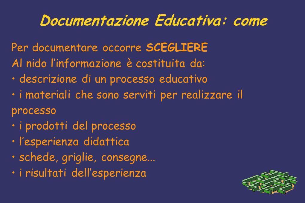 Documentazione Educativa: come Per documentare occorre SCEGLIERE Al nido linformazione è costituita da: descrizione di un processo educativo i materia