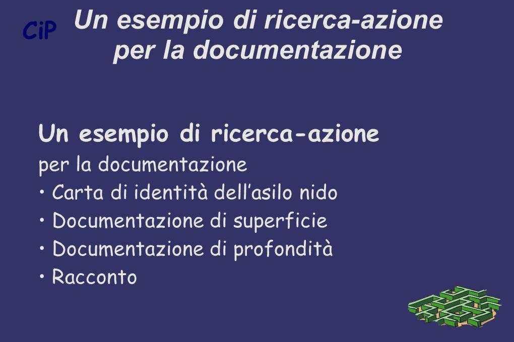 Un esempio di ricerca-azione per la documentazione Un esempio di ricerca-azione per la documentazione Carta di identità dellasilo nido Documentazione