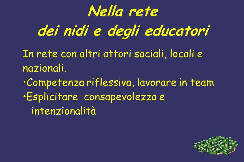 Nella rete dei nidi e degli educatori In rete con altri attori sociali, locali e nazionali. Competenza riflessiva, lavorare in team Esplicitare consap