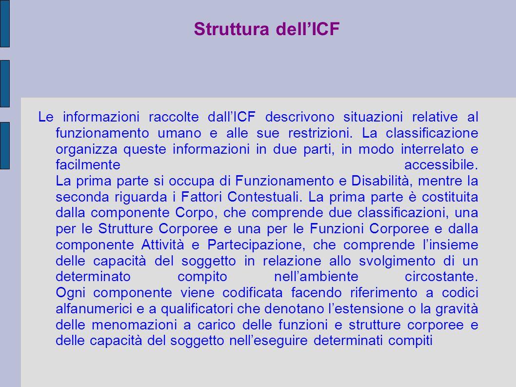 Le informazioni raccolte dallICF descrivono situazioni relative al funzionamento umano e alle sue restrizioni. La classificazione organizza queste inf