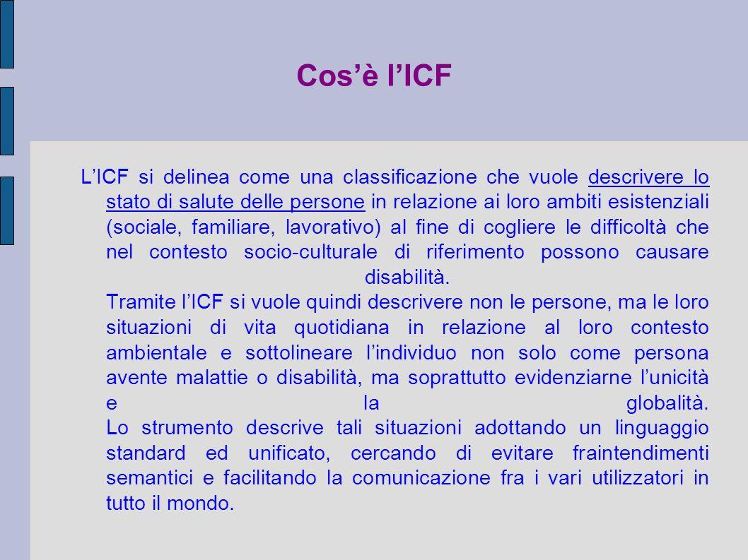 Cosè lICF LICF si delinea come una classificazione che vuole descrivere lo stato di salute delle persone in relazione ai loro ambiti esistenziali (sociale, familiare, lavorativo) al fine di cogliere le difficoltà che nel contesto socio-culturale di riferimento possono causare disabilità.