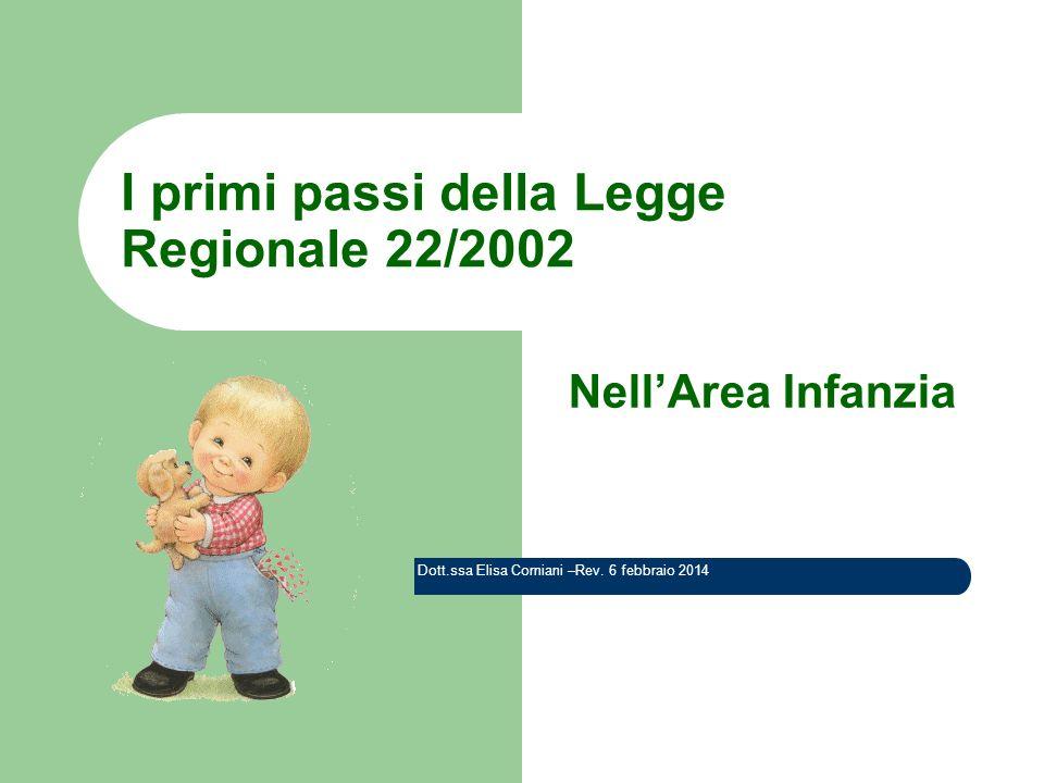 I primi passi della Legge Regionale 22/2002 NellArea Infanzia Dott.ssa Elisa Corniani –Rev. 6 febbraio 2014