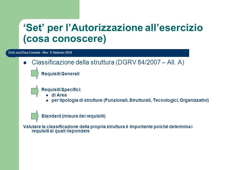 Set per lAutorizzazione allesercizio (cosa conoscere) Classificazione della struttura (DGRV 84/2007 – All. A) Requisiti Generali Requisiti Specifici: