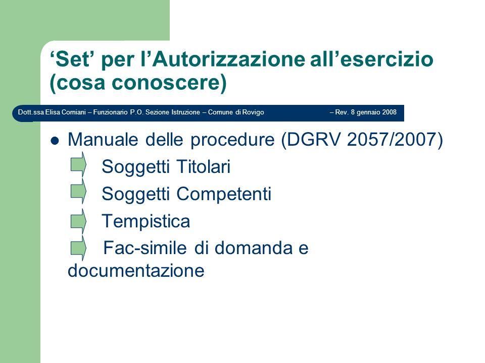 Set per lAutorizzazione allesercizio (cosa conoscere) Manuale delle procedure (DGRV 2057/2007) Soggetti Titolari Soggetti Competenti Tempistica Fac-si