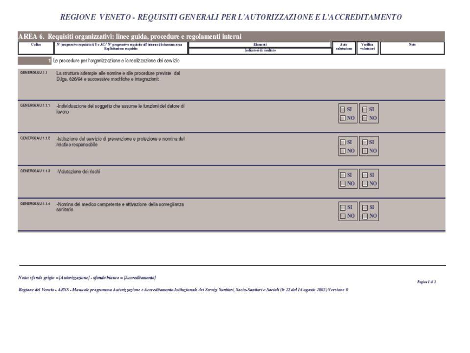 Requisiti Generali Dott.ssa Elisa Corniani –Rev. 6 febbraio 2014
