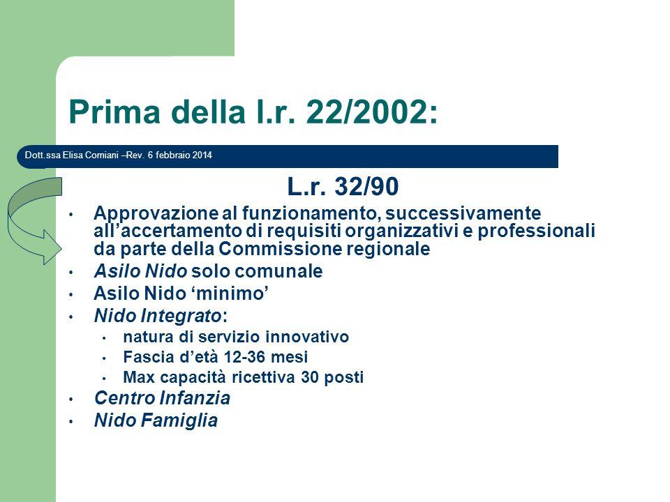 Prima della l.r. 22/2002: L.r. 32/90 Approvazione al funzionamento, successivamente allaccertamento di requisiti organizzativi e professionali da part
