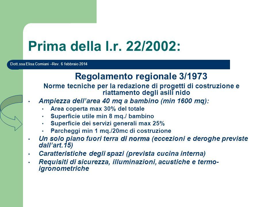 Prima della l.r. 22/2002: Regolamento regionale 3/1973 Norme tecniche per la redazione di progetti di costruzione e riattamento degli asili nido Ampie