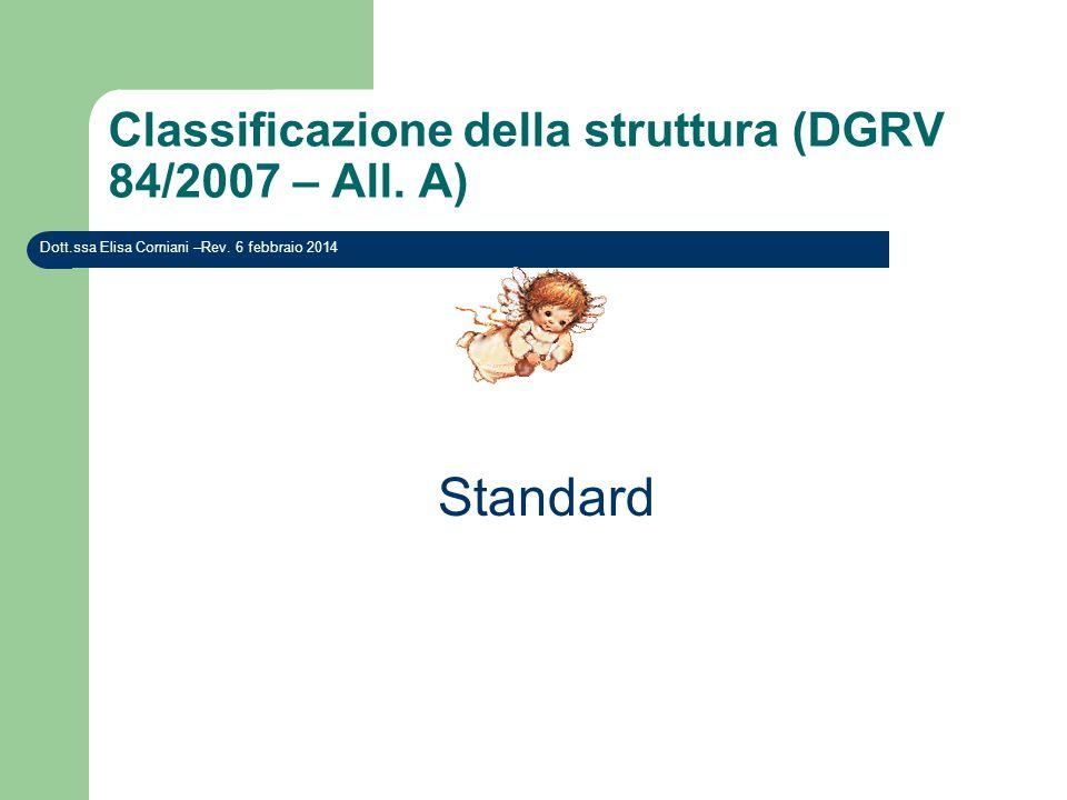 Classificazione della struttura (DGRV 84/2007 – All. A) Standard Dott.ssa Elisa Corniani –Rev. 6 febbraio 2014