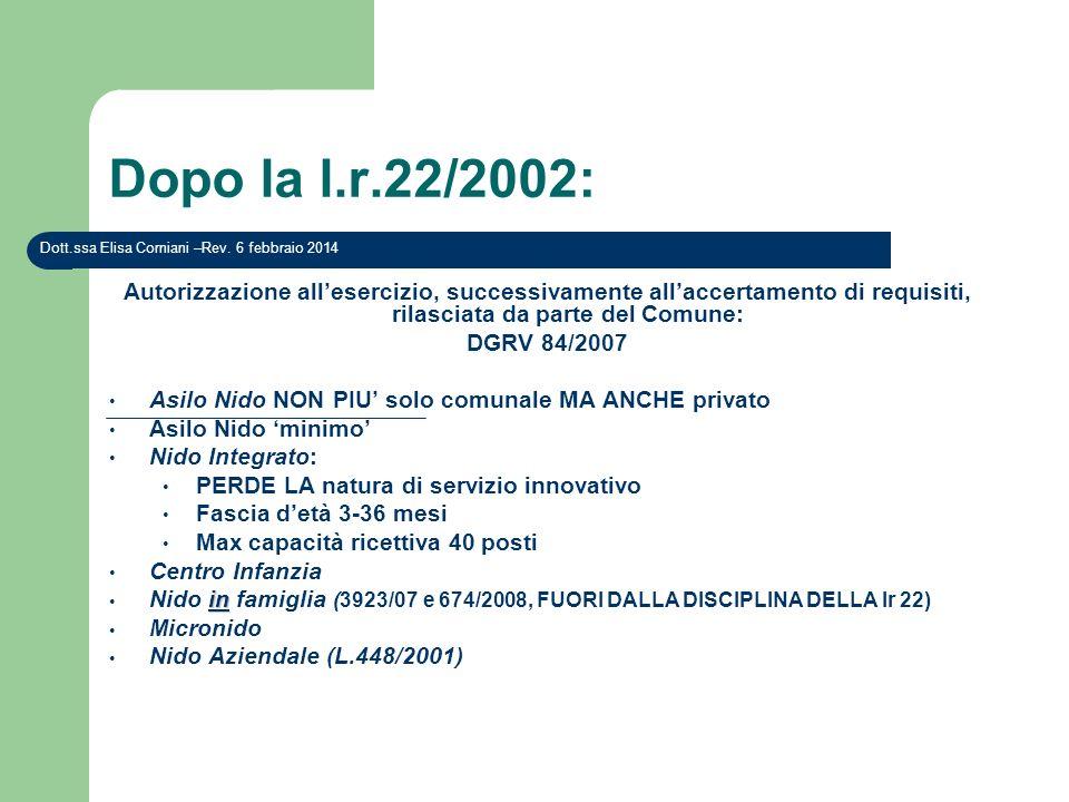 Dopo la l.r.22/2002: Autorizzazione allesercizio, successivamente allaccertamento di requisiti, rilasciata da parte del Comune: DGRV 84/2007 Asilo Nid