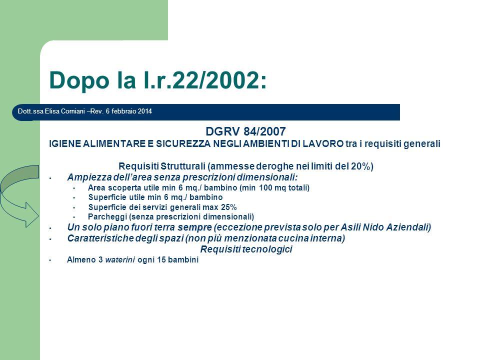 Dopo la l.r.22/2002: DGRV 84/2007 IGIENE ALIMENTARE E SICUREZZA NEGLI AMBIENTI DI LAVORO tra i requisiti generali Requisiti Strutturali (ammesse derog