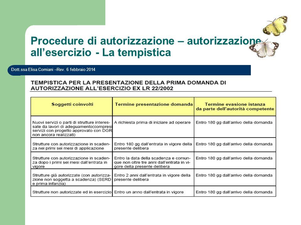 Procedure di autorizzazione – autorizzazione allesercizio - La tempistica Dott.ssa Elisa Corniani –Rev. 6 febbraio 2014